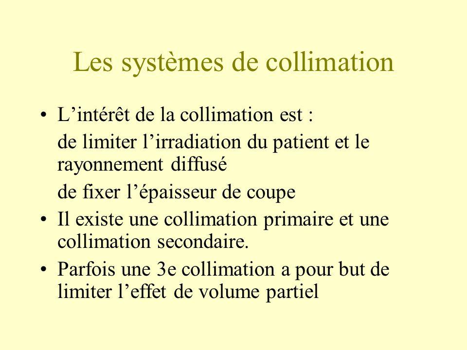 Les systèmes de collimation