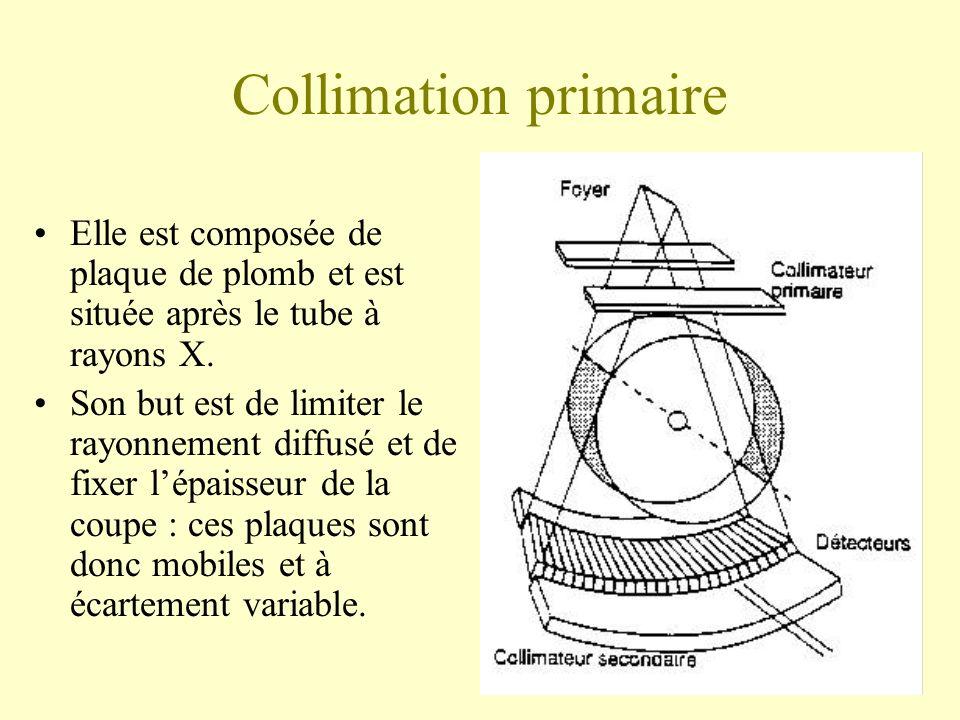 Collimation primaire Elle est composée de plaque de plomb et est située après le tube à rayons X.