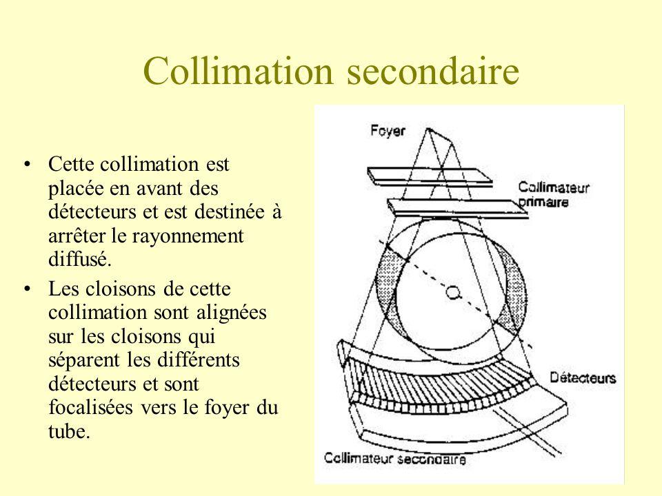 Collimation secondaire
