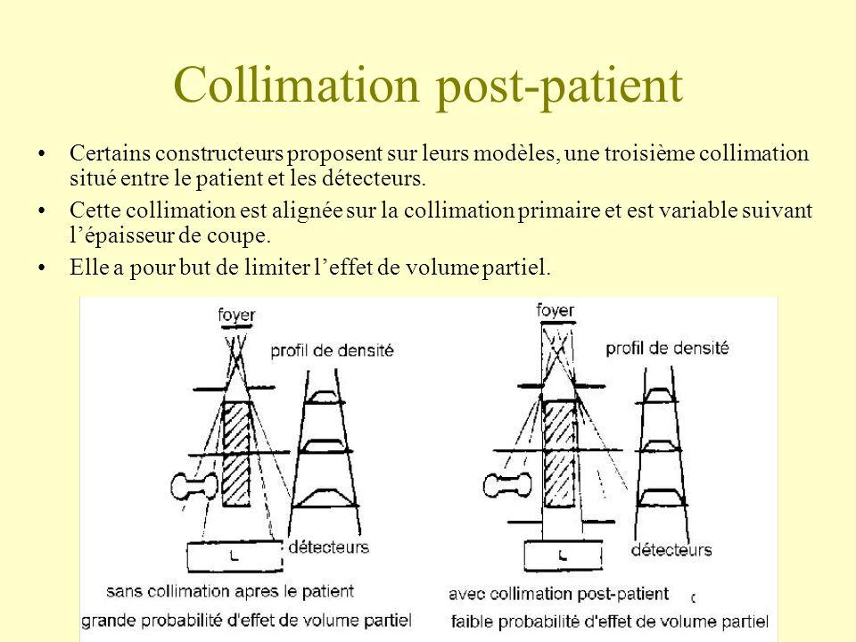 Collimation post-patient