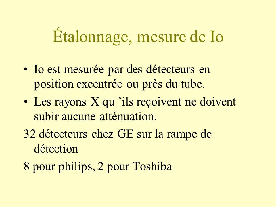 Étalonnage, mesure de Io