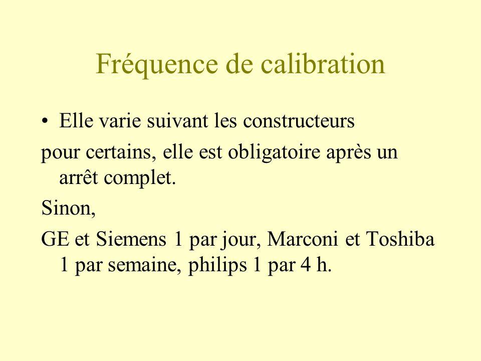 Fréquence de calibration
