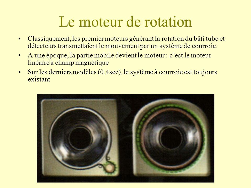Le moteur de rotation