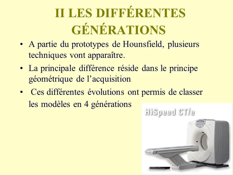 II LES DIFFÉRENTES GÉNÉRATIONS