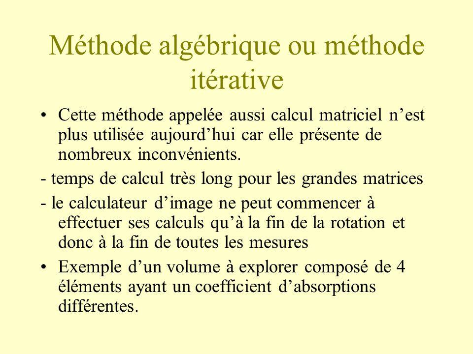 Méthode algébrique ou méthode itérative