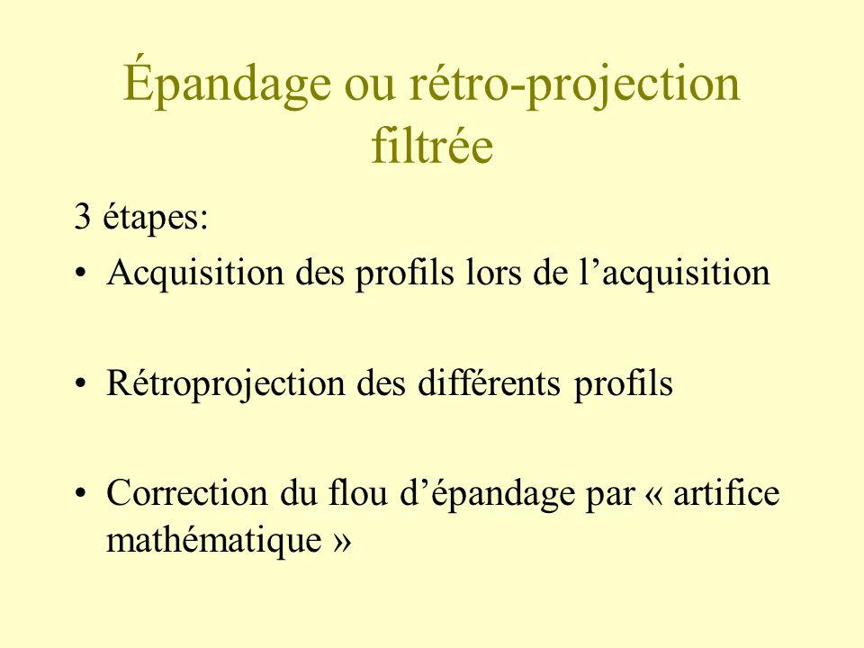 Épandage ou rétro-projection filtrée