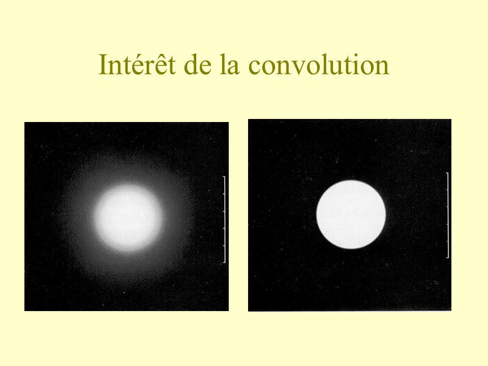 Intérêt de la convolution