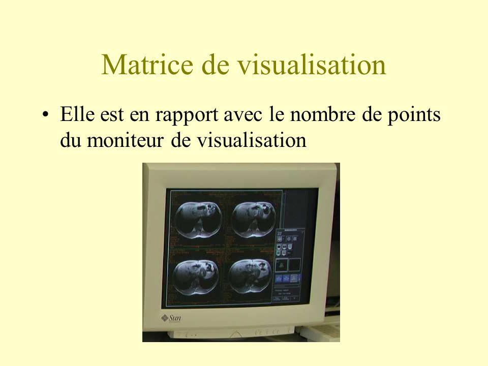 Matrice de visualisation