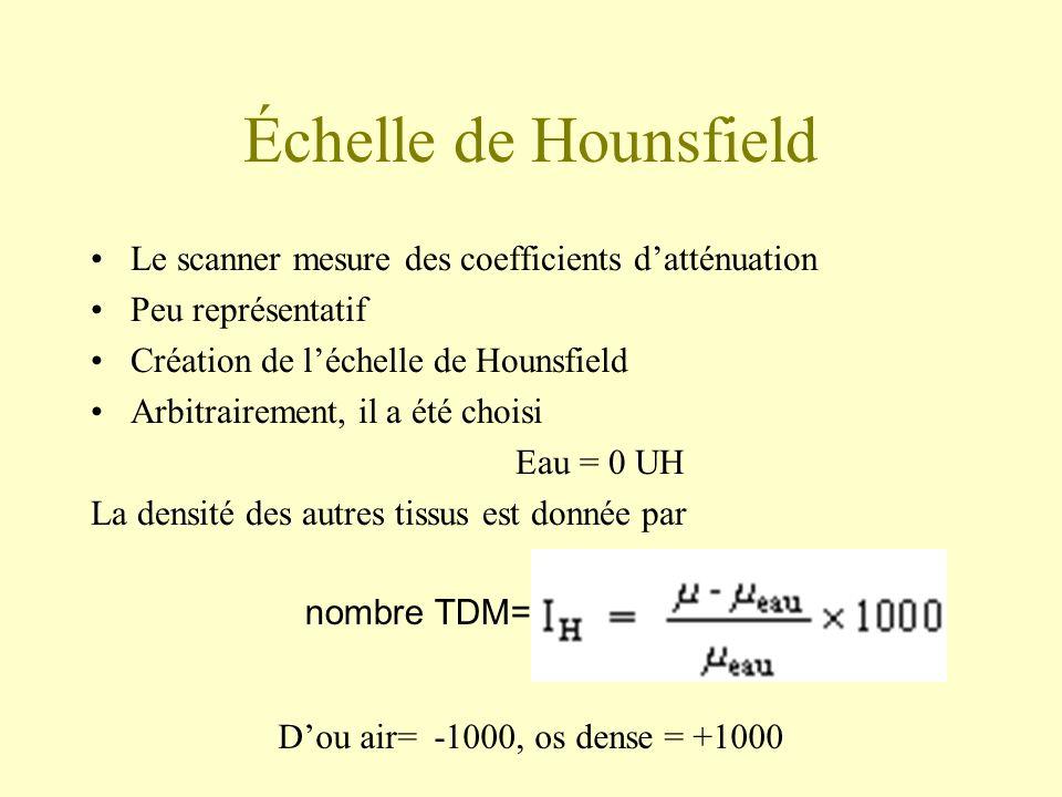 Échelle de Hounsfield Le scanner mesure des coefficients d'atténuation