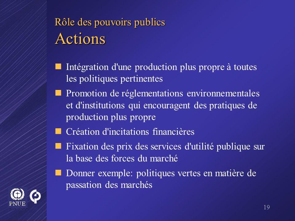 Rôle des pouvoirs publics Actions