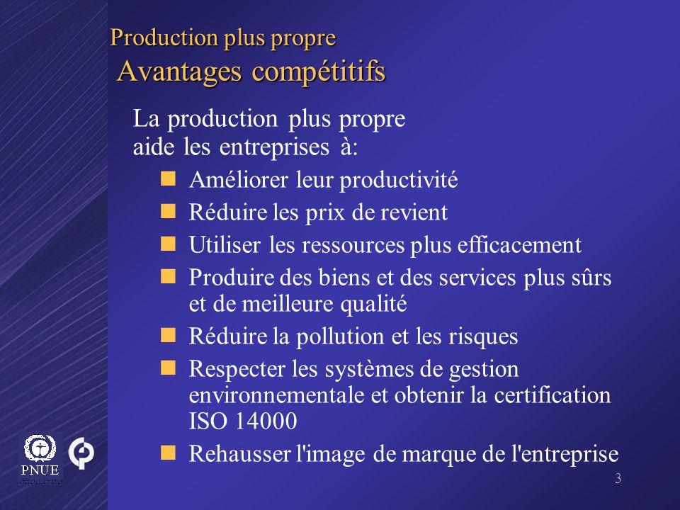 Production plus propre Avantages compétitifs
