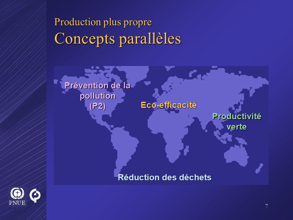 Production plus propre Concepts parallèles