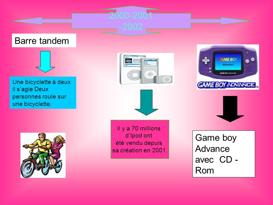 Game boy Advance avec CD -Rom