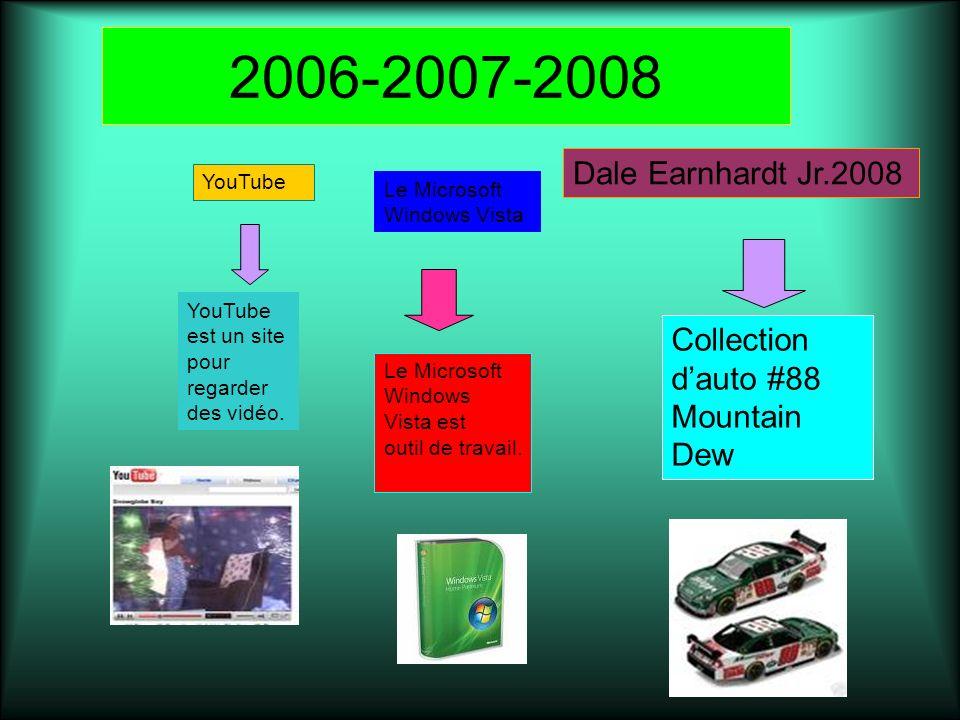 2006-2007-2008 Dale Earnhardt Jr.2008. YouTube. Le Microsoft. Windows Vista. YouTube est un site pour regarder des vidéo.