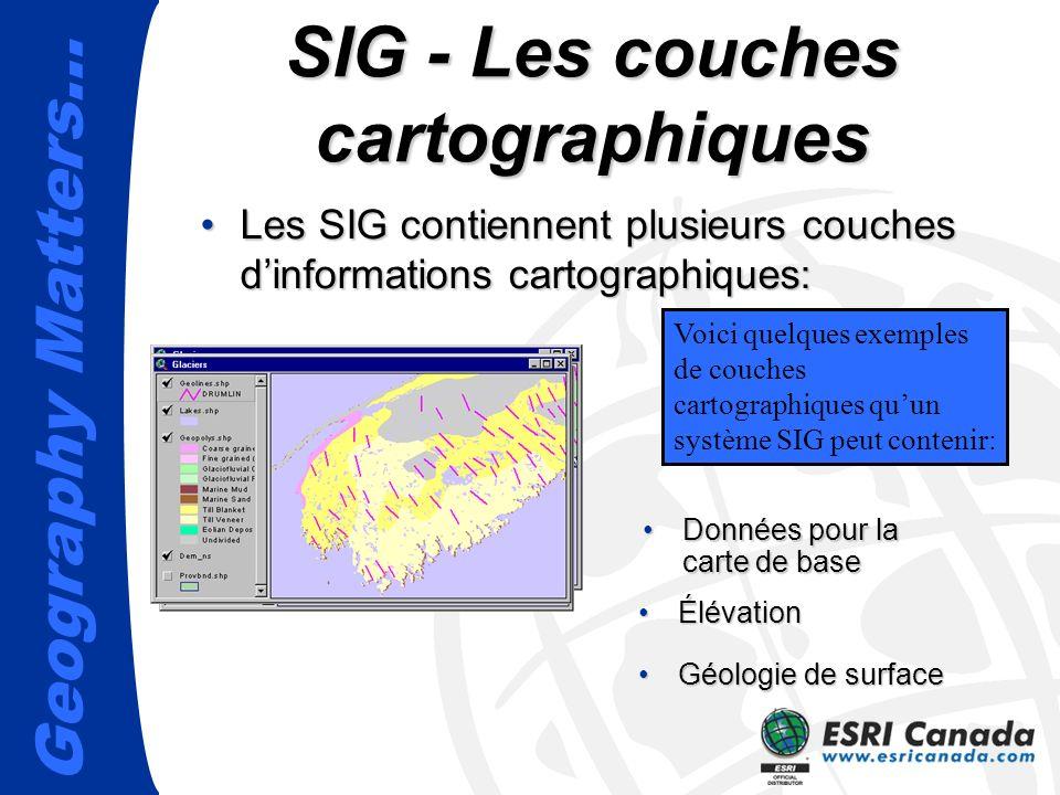 SIG - Les couches cartographiques