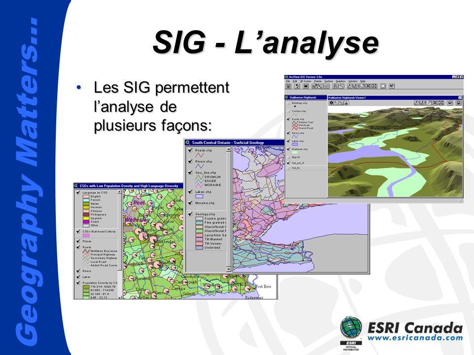 SIG - L'analyse Les SIG permettent l'analyse de plusieurs façons: