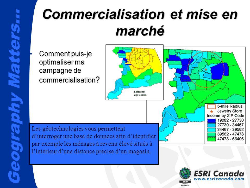 Commercialisation et mise en marché