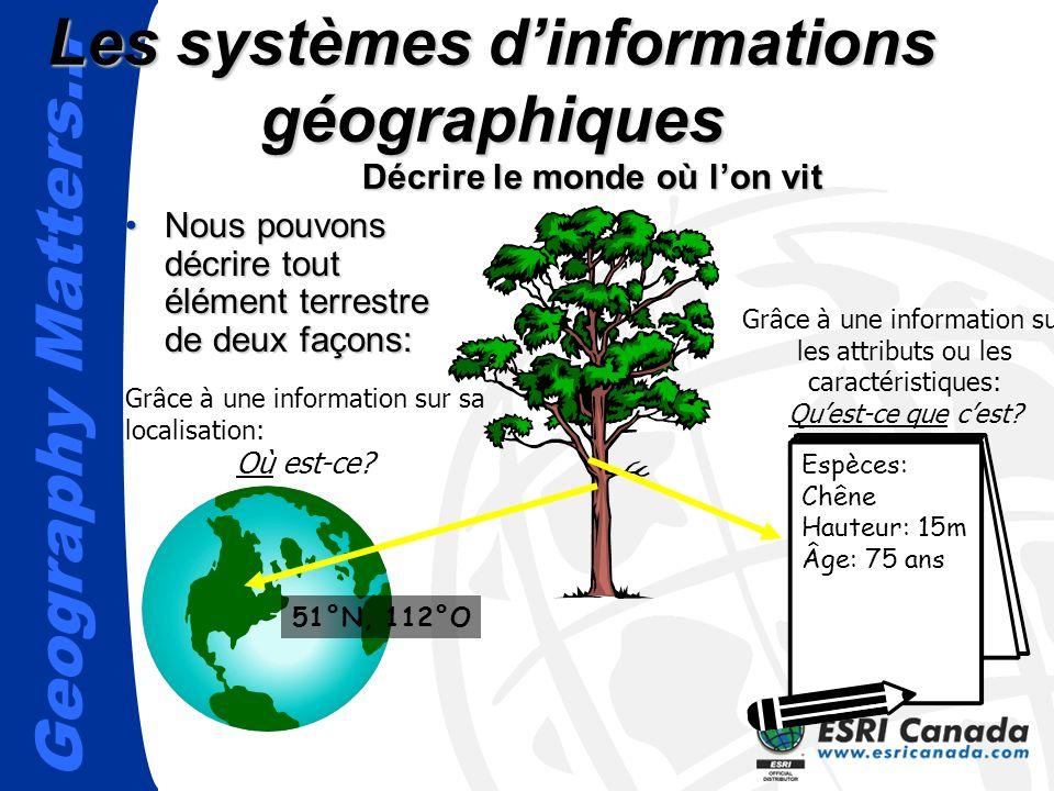 Les systèmes d'informations géographiques