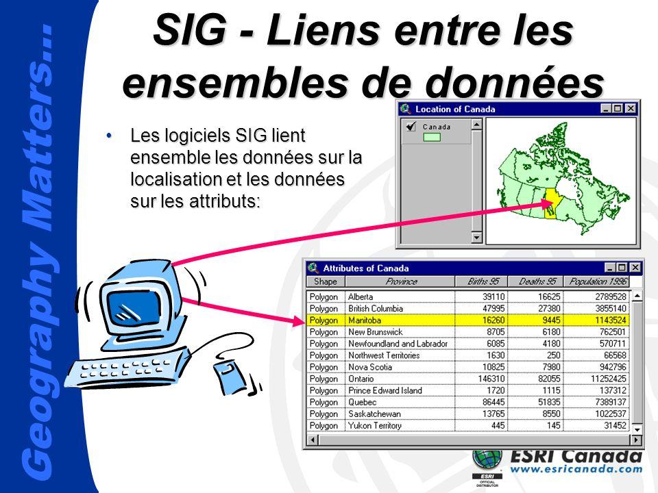 SIG - Liens entre les ensembles de données