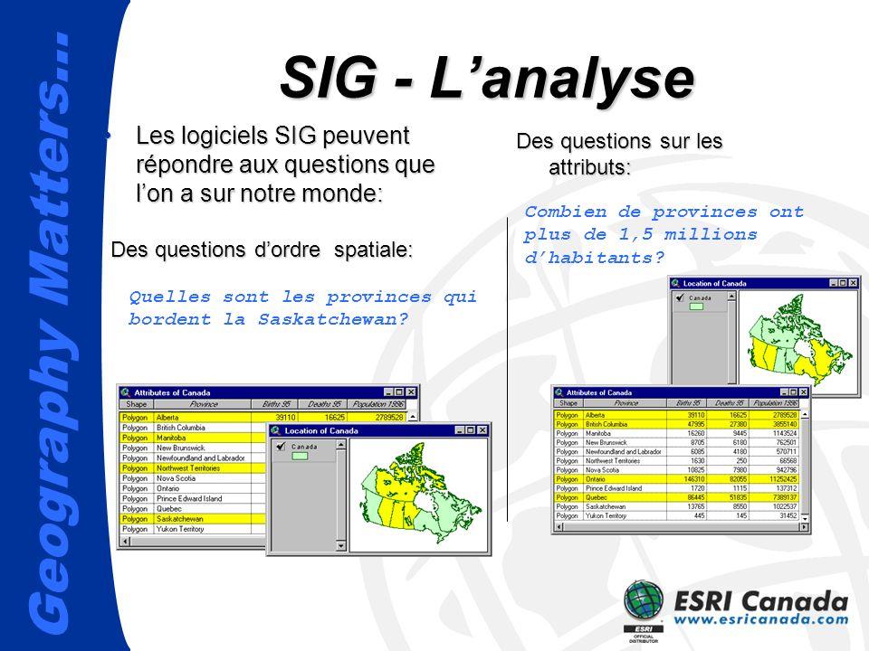 SIG - L'analyse Les logiciels SIG peuvent répondre aux questions que l'on a sur notre monde: Des questions sur les attributs:
