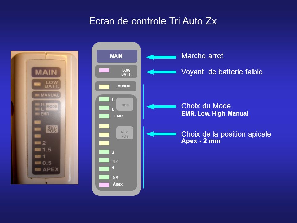 Ecran de controle Tri Auto Zx