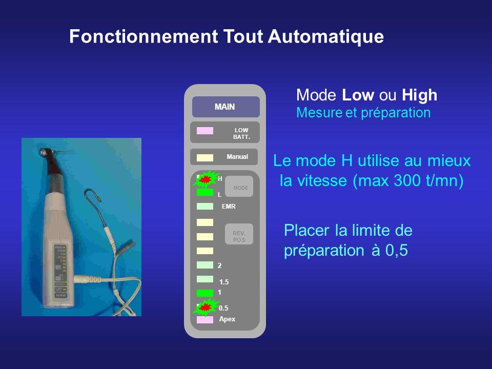 Le mode H utilise au mieux la vitesse (max 300 t/mn)