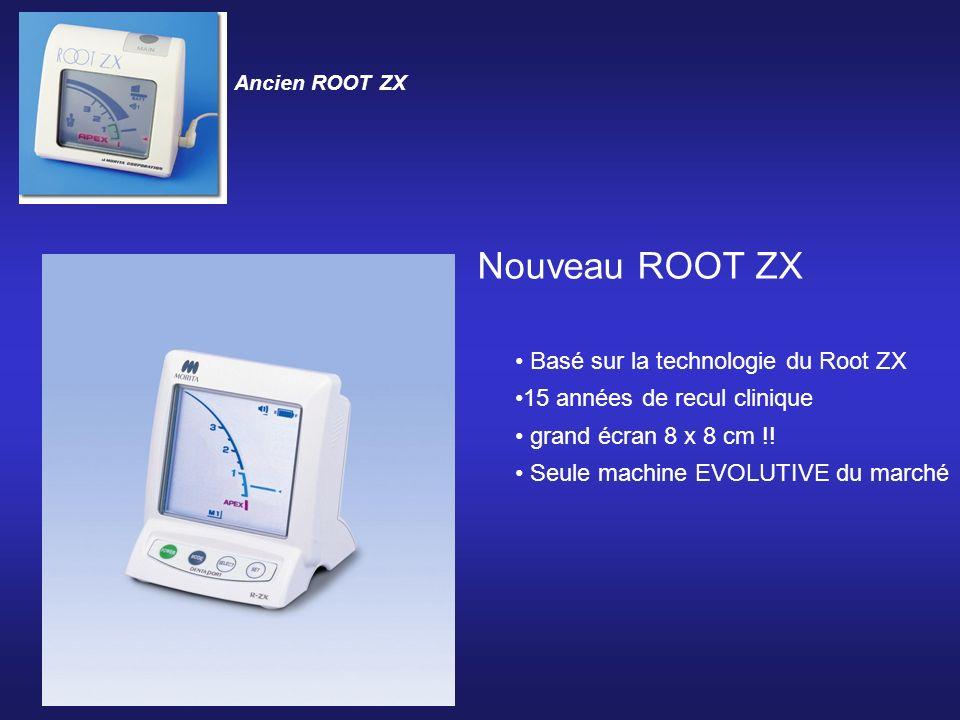 Nouveau ROOT ZX Basé sur la technologie du Root ZX
