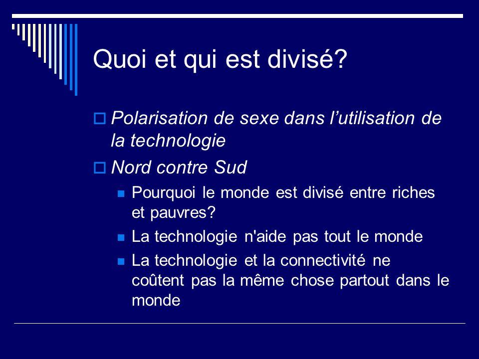 Quoi et qui est divisé Polarisation de sexe dans l'utilisation de la technologie. Nord contre Sud.