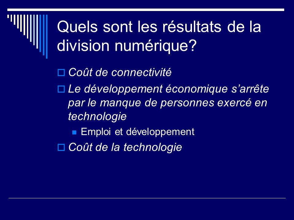 Quels sont les résultats de la division numérique