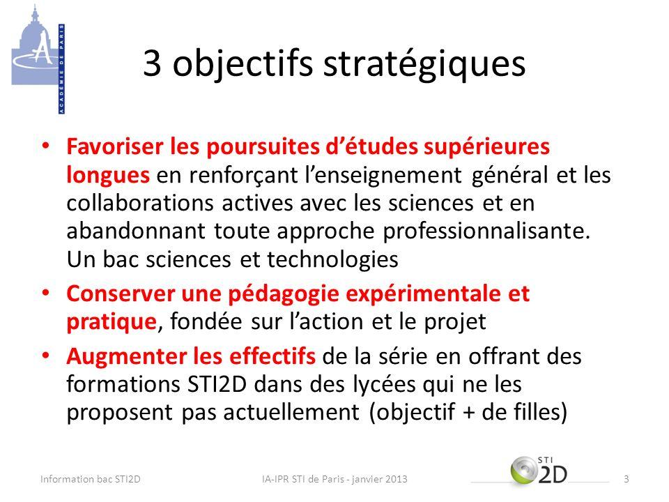 3 objectifs stratégiques