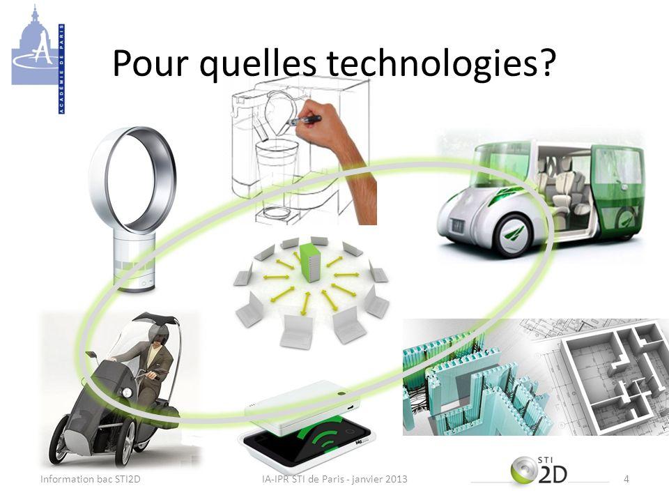 Pour quelles technologies