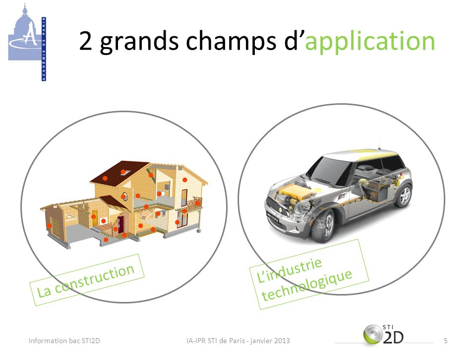 2 grands champs d'application