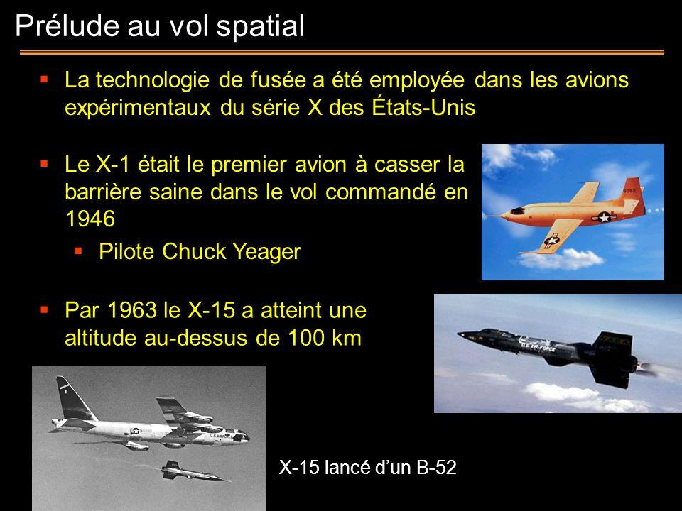 Prélude au vol spatialLa technologie de fusée a été employée dans les avions expérimentaux du série X des États-Unis.
