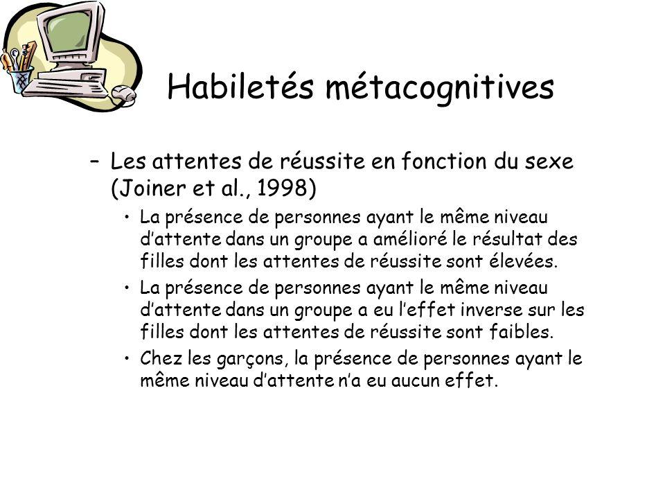 Habiletés métacognitives
