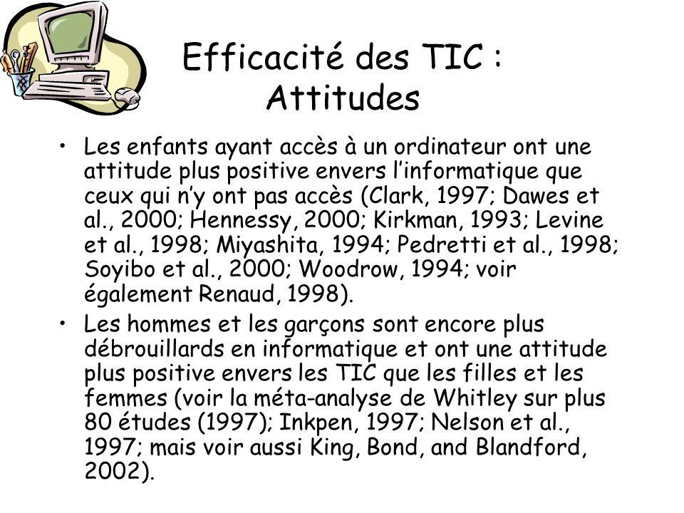 Efficacité des TIC : Attitudes