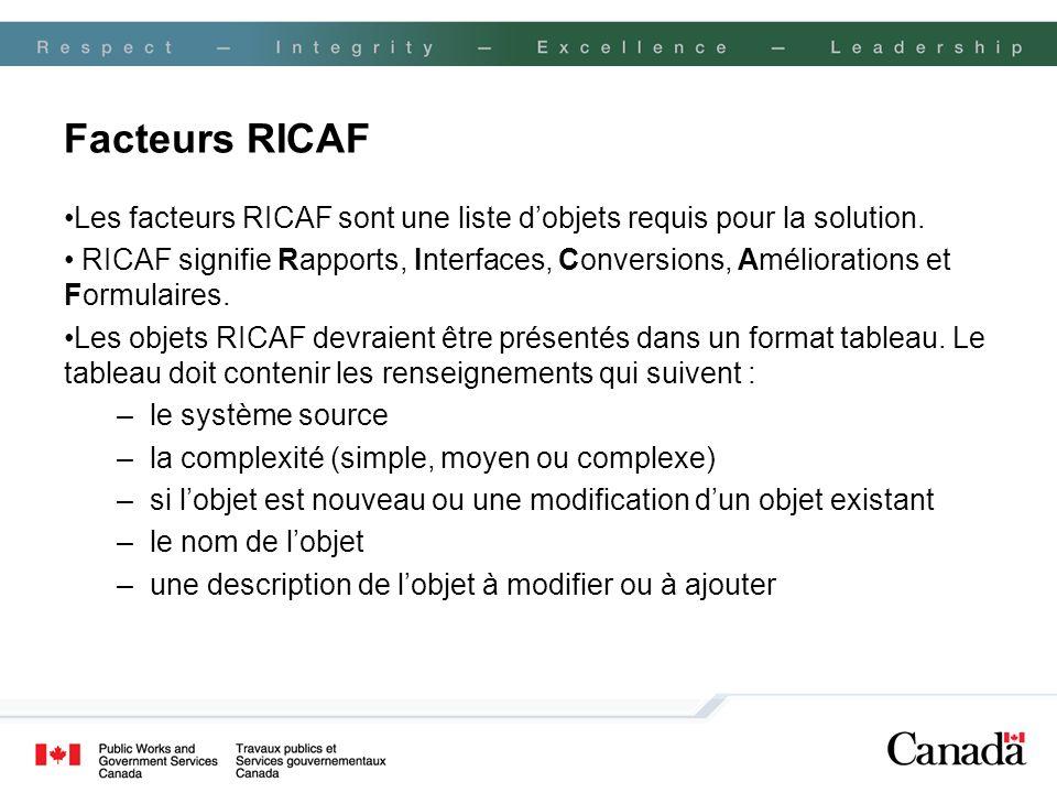 Facteurs RICAF Les facteurs RICAF sont une liste d'objets requis pour la solution.
