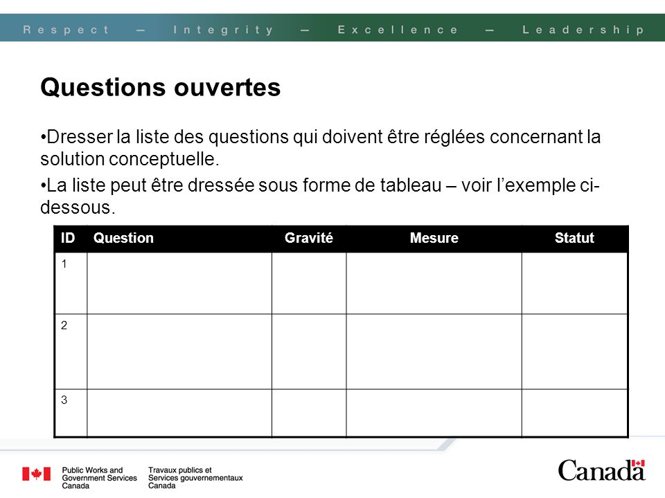 Questions ouvertes Dresser la liste des questions qui doivent être réglées concernant la solution conceptuelle.