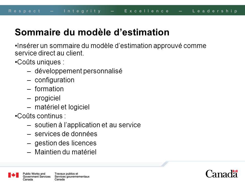 Sommaire du modèle d'estimation