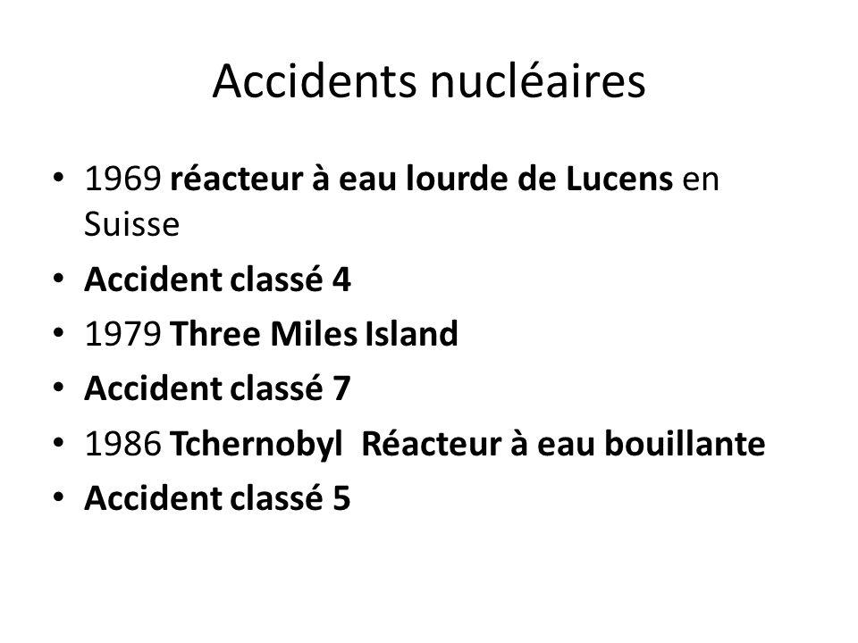 Accidents nucléaires 1969 réacteur à eau lourde de Lucens en Suisse