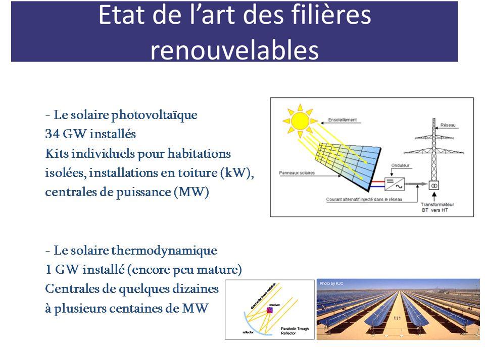 - Le solaire photovoltaïque