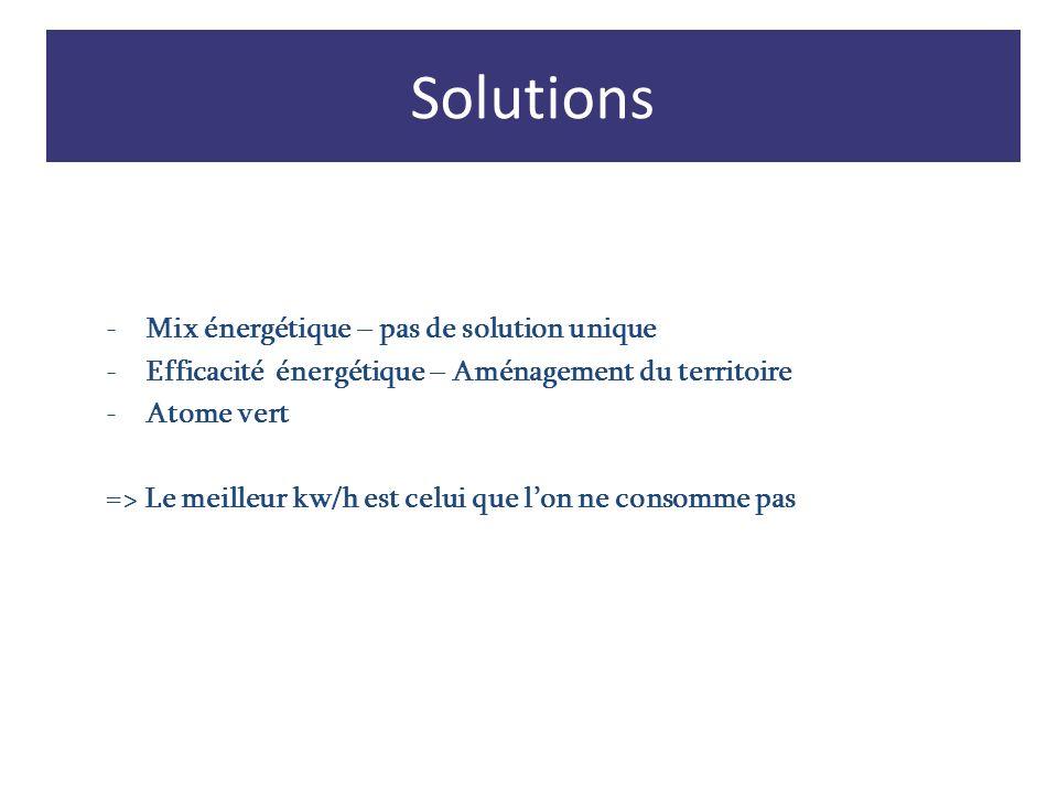Solutions Mix énergétique – pas de solution unique