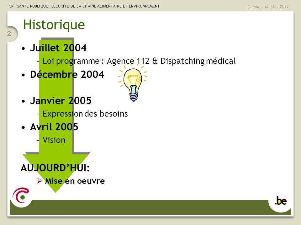Historique Juillet 2004 Décembre 2004 Janvier 2005 Avril 2005