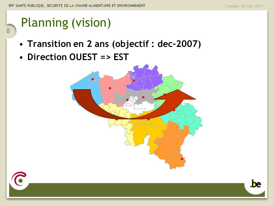 Planning (vision) Transition en 2 ans (objectif : dec-2007)