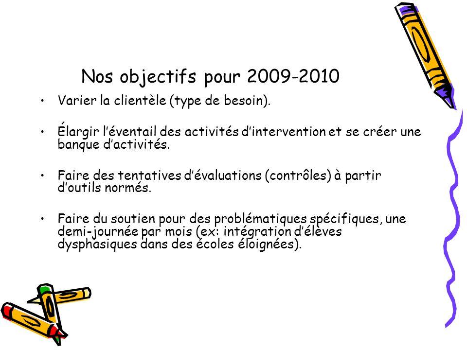 Nos objectifs pour 2009-2010 Varier la clientèle (type de besoin).