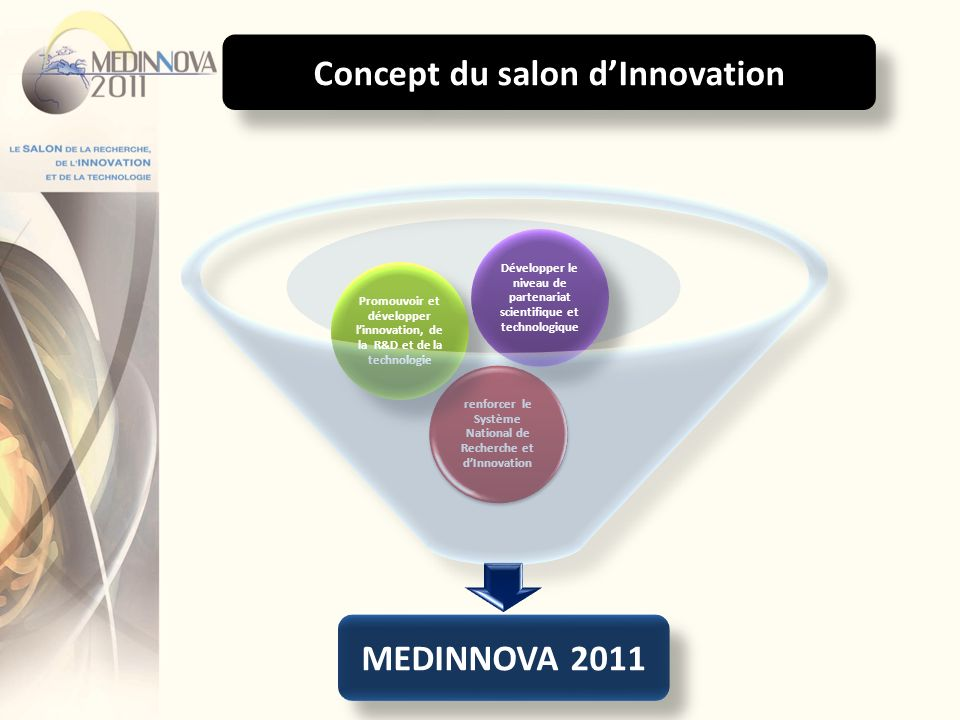 Concept du salon d'Innovation