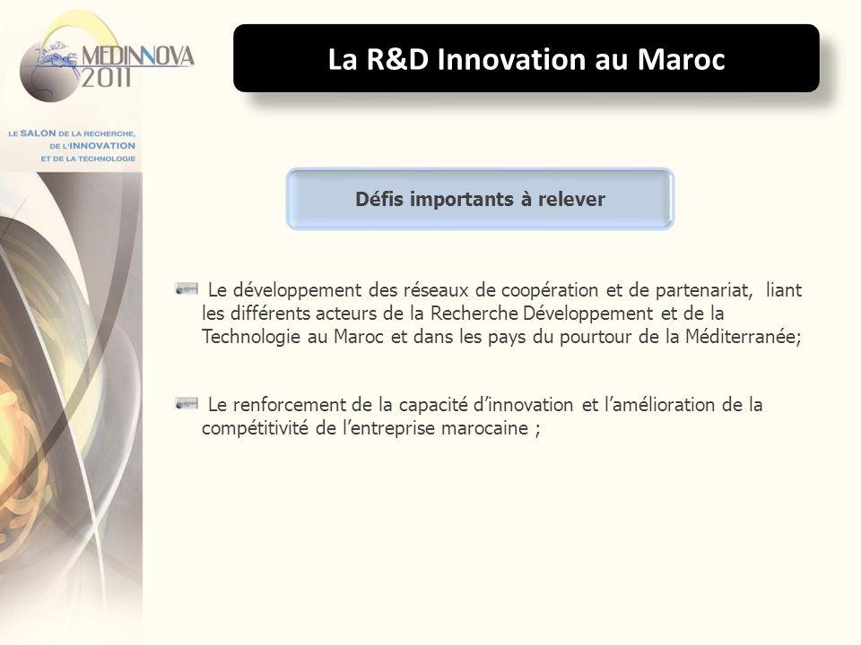 La R&D Innovation au Maroc Défis importants à relever