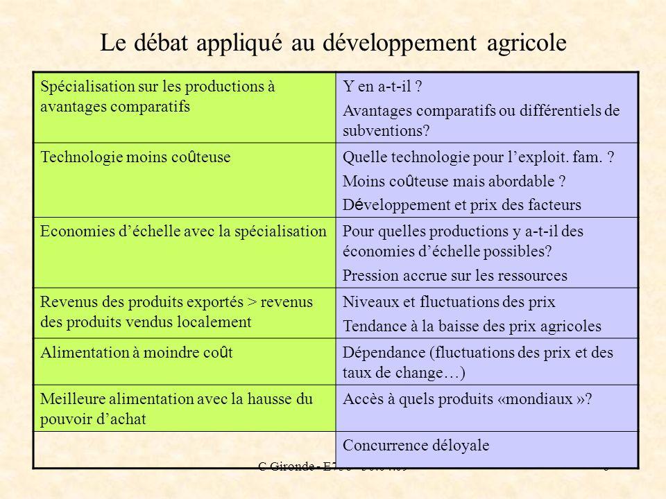 Le débat appliqué au développement agricole