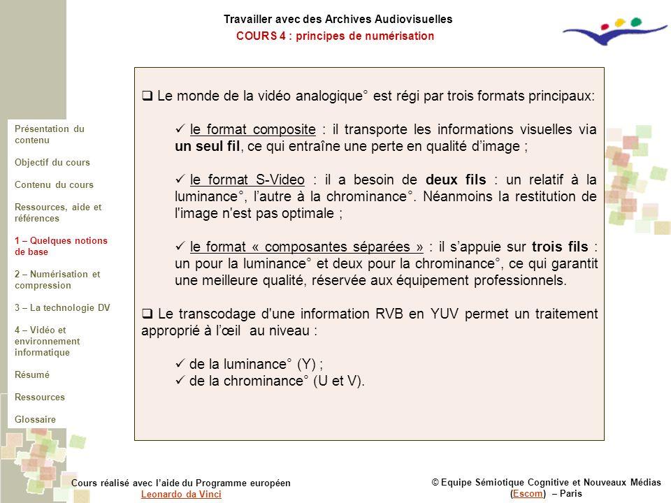 de la chrominance° (U et V).