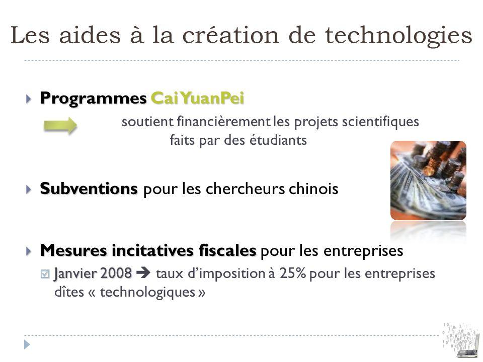 Les aides à la création de technologies