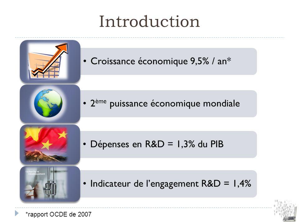Introduction *rapport OCDE de 2007 Croissance économique 9,5% / an*